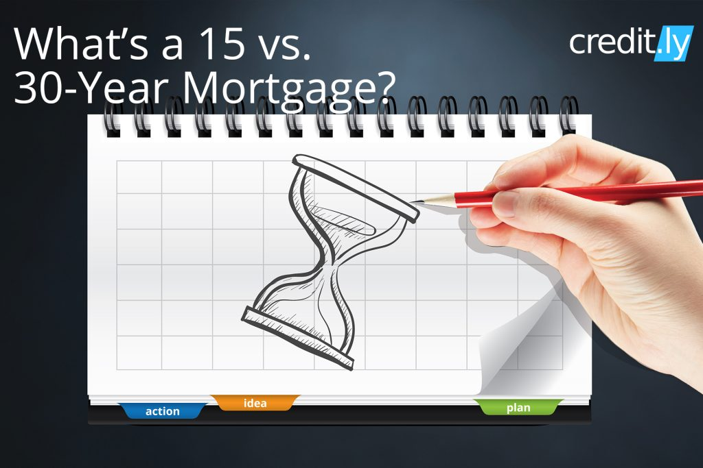 Credit.ly - Best Car Loan Rates for Fair Credit - What's a 15 vs. 30-Year Mortgage?